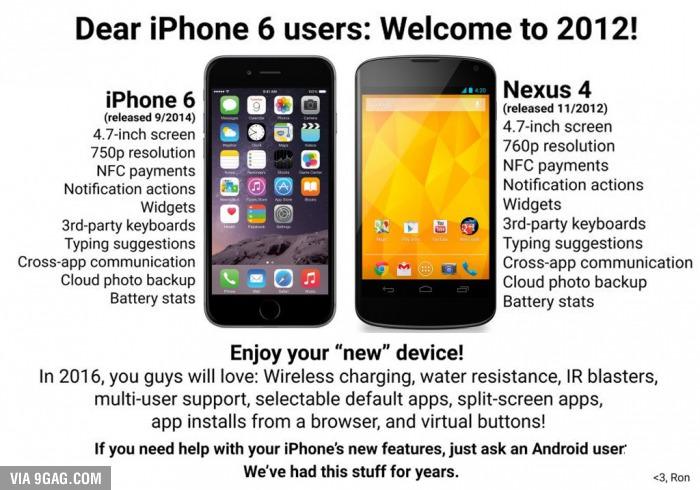 Armsad iPhone 6 kasutajad: Tere tulemast aastasse 2012