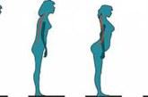 Faktid sinu keha kohta, mida ennem keegi sulle rääkinud ei ole