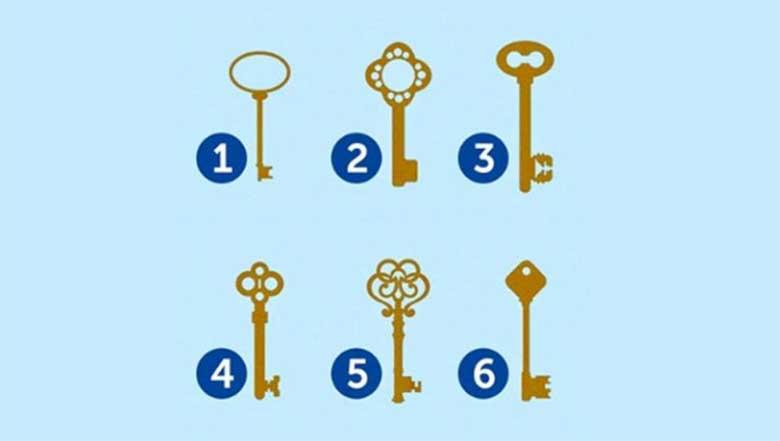VALI KIIRESTI ÜKS võti ja saa teada, milline isiksus sa oled - testi täpsus võib sind üllatada
