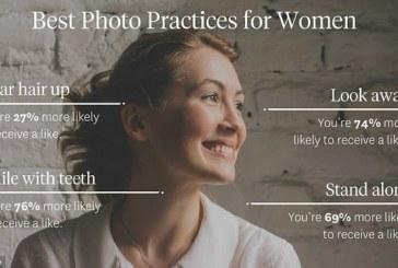 MEHED VAADAKE OTSE ja ärge näidake naeratades hambaid. Naised aga vaadake fotol kõrvale – kuidas teha profiilifotosid, et saada rohkem meeldimisi